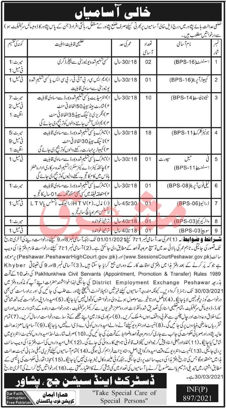 District and Session Court Peshawar Jobs Test Date Roll No Slip