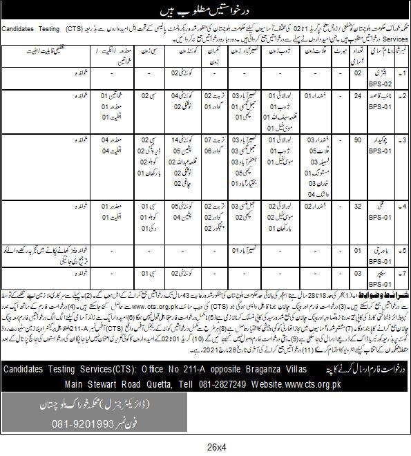 Food Department Baluchistan Jobs CTS Roll No Slip