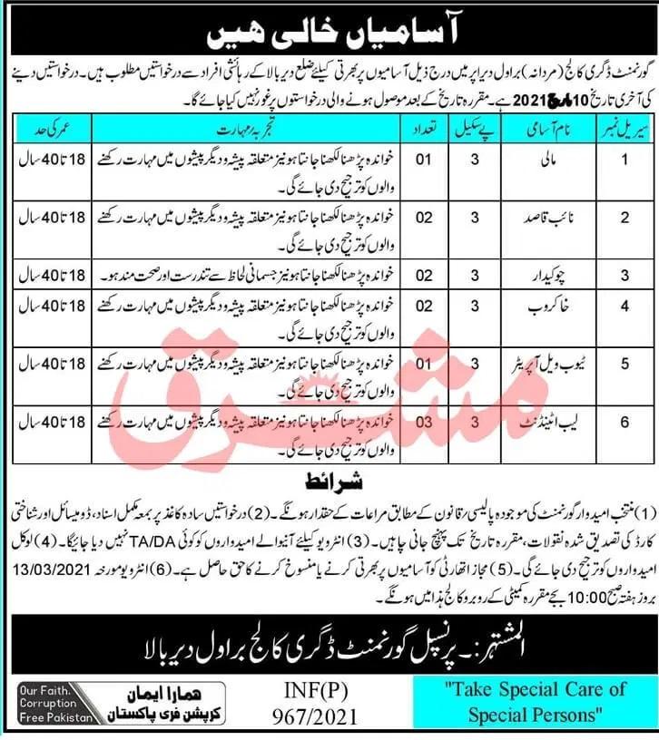 Government Degree College Brawal Dir Upper Jobs