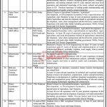 Kohat Division Development Special Development Unit Jobs CTSP Result Answer Keys Merit List