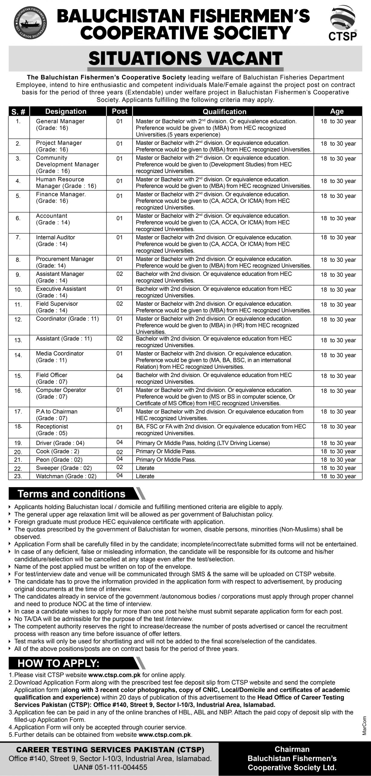 Balochistan Fishermans Cooperative Society Jobs CTSP Result