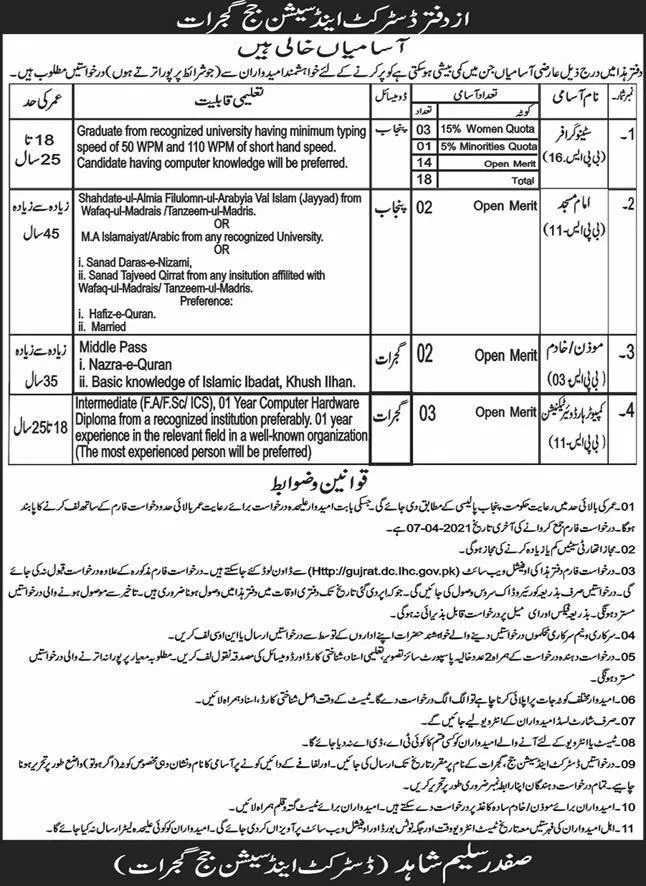 District and Session Court Gujrat Jobs Roll No Slip Test Date
