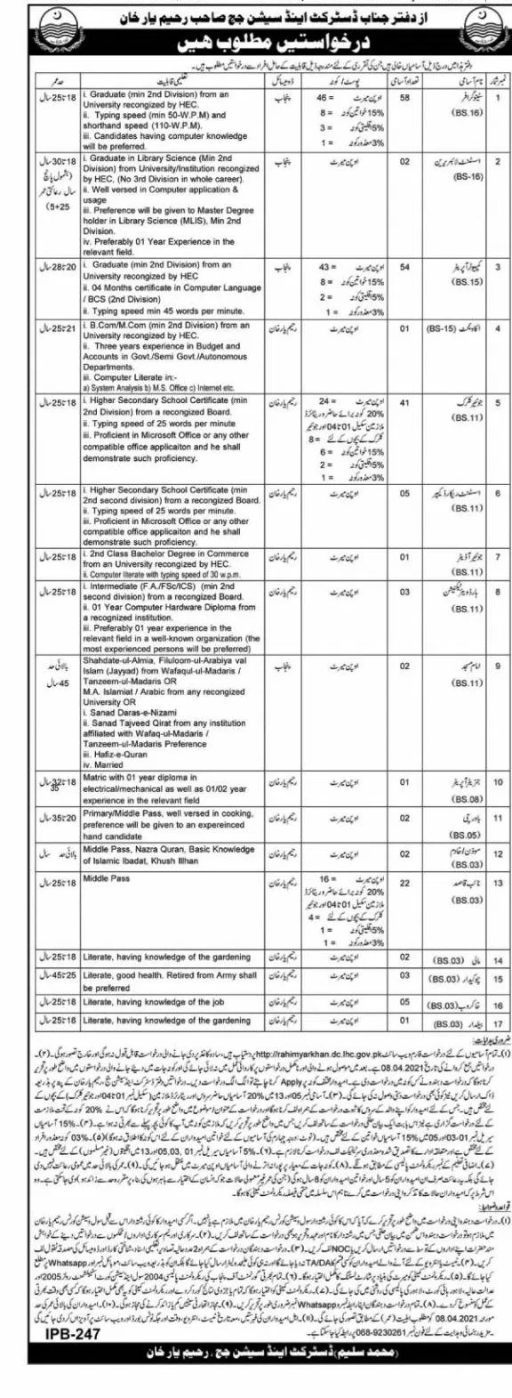 District and Session Court Rahim Yar Khan Jobs Roll No Slip Test Date