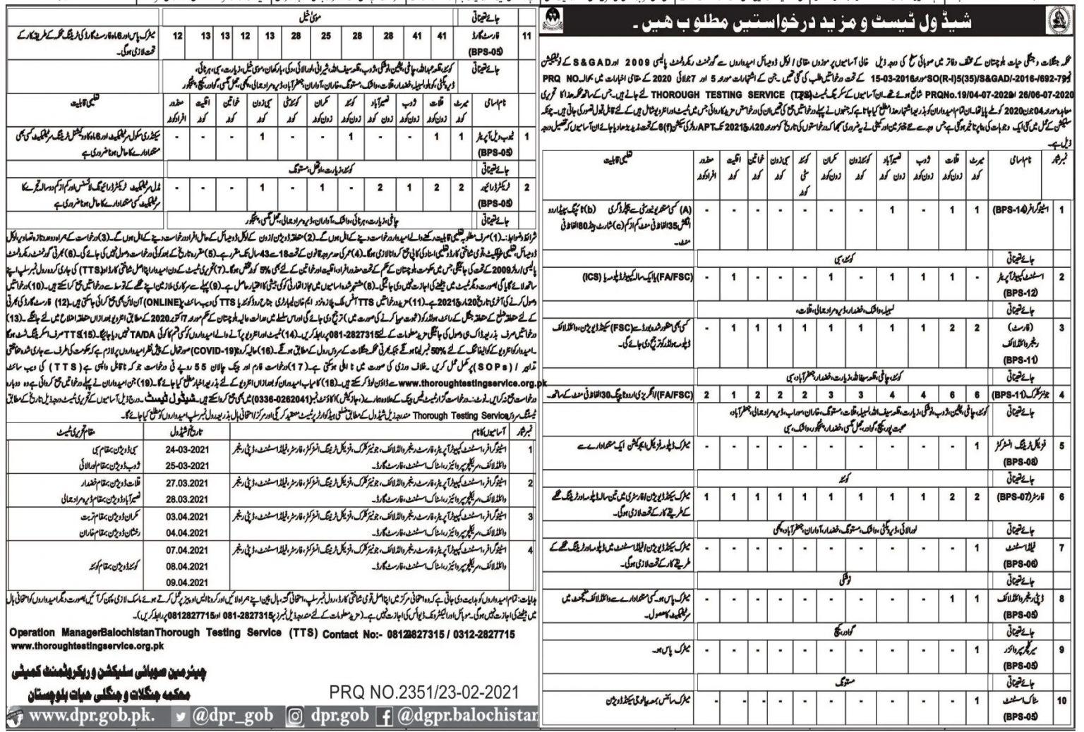 Forest Department Balochistan Jobs TTS Result