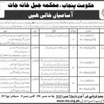 Punjab Prison Department Jobs NTS Roll No Slip Junior Clerk DEO Warder