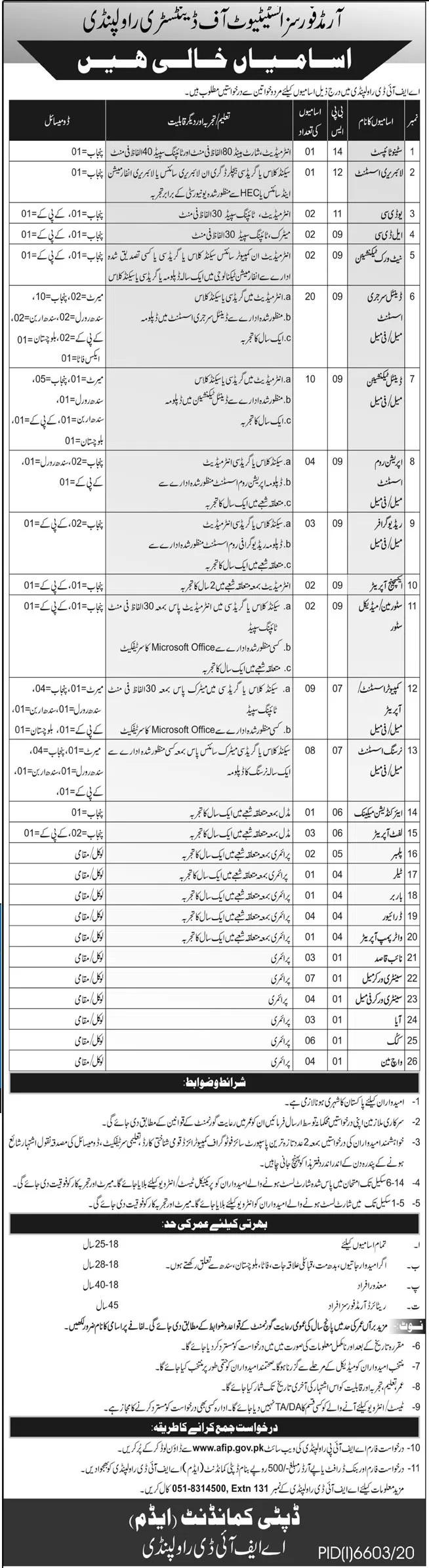 AFID Rawalpindi Jobs Test Date