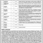 Directorate General Population Welfare KPK Jobs ATS Result 22 June 2021
