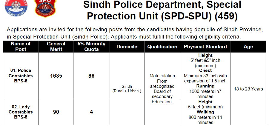 Sindh Police Lady Constables Jobs SPD SPU 459 PTS Roll No Slip
