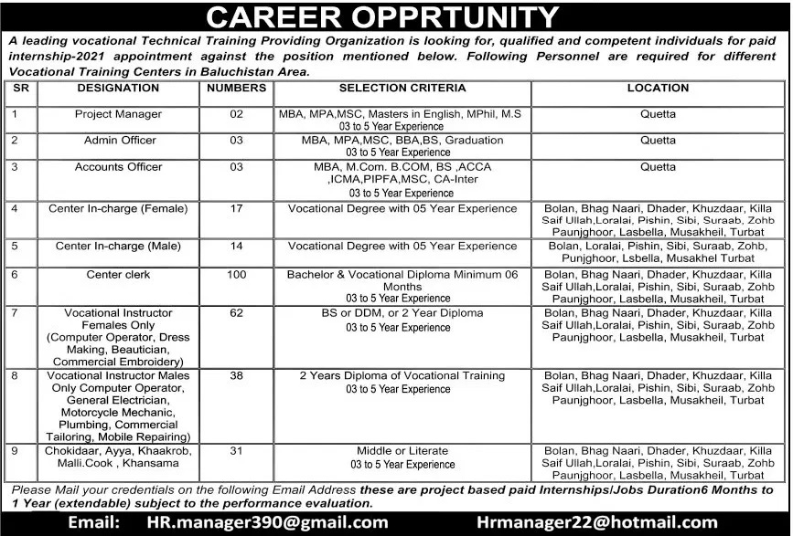 Vocational Training Institute Balochistan BTevta Jobs