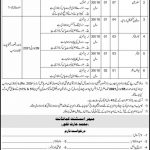 New Government Jobs in Lahore Central Ordnance Depot COD Lahore 2021