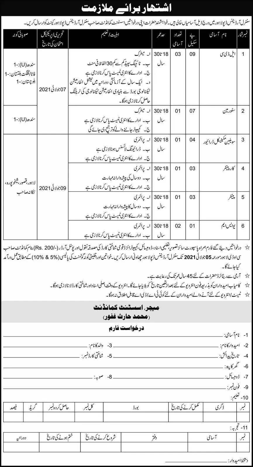 New Government Jobs in Lahore Central Ordnance Depot COD Lahore