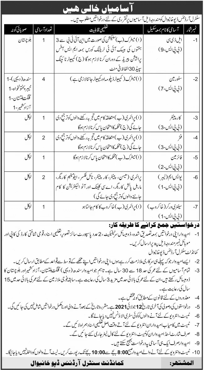 Today Latest Pak Army Central Ordnance Depot COD Khanewal Jobs 2021