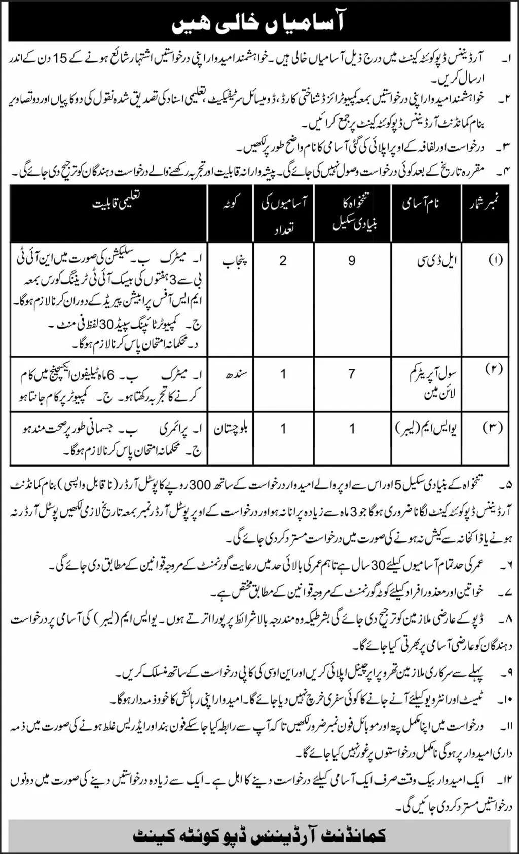 Pak Army Ordnance Depot Quetta Jobs Govt Jobs Today Balochistan