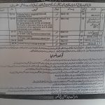 District and Session Judge Kasur Jobs OTS Roll No Slip