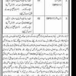District Session Court Quetta Jobs OTS Result Merit List