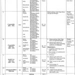 FIA Jobs Constable Constable Drivers Roll No Slip Test Date Federal Investigation Agency