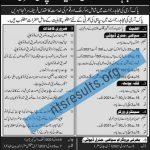 Pak Army Mujahid Regiment Force Govt Jobs Today In Pakistan Kashmir AJK