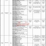 Govt jobs in Peshawar Today-NADRA Jobs Peshawar KPK Regional Head Office