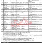 Public Sector Organization Jobs ETEA Test Results PO Box 722 Peshawar