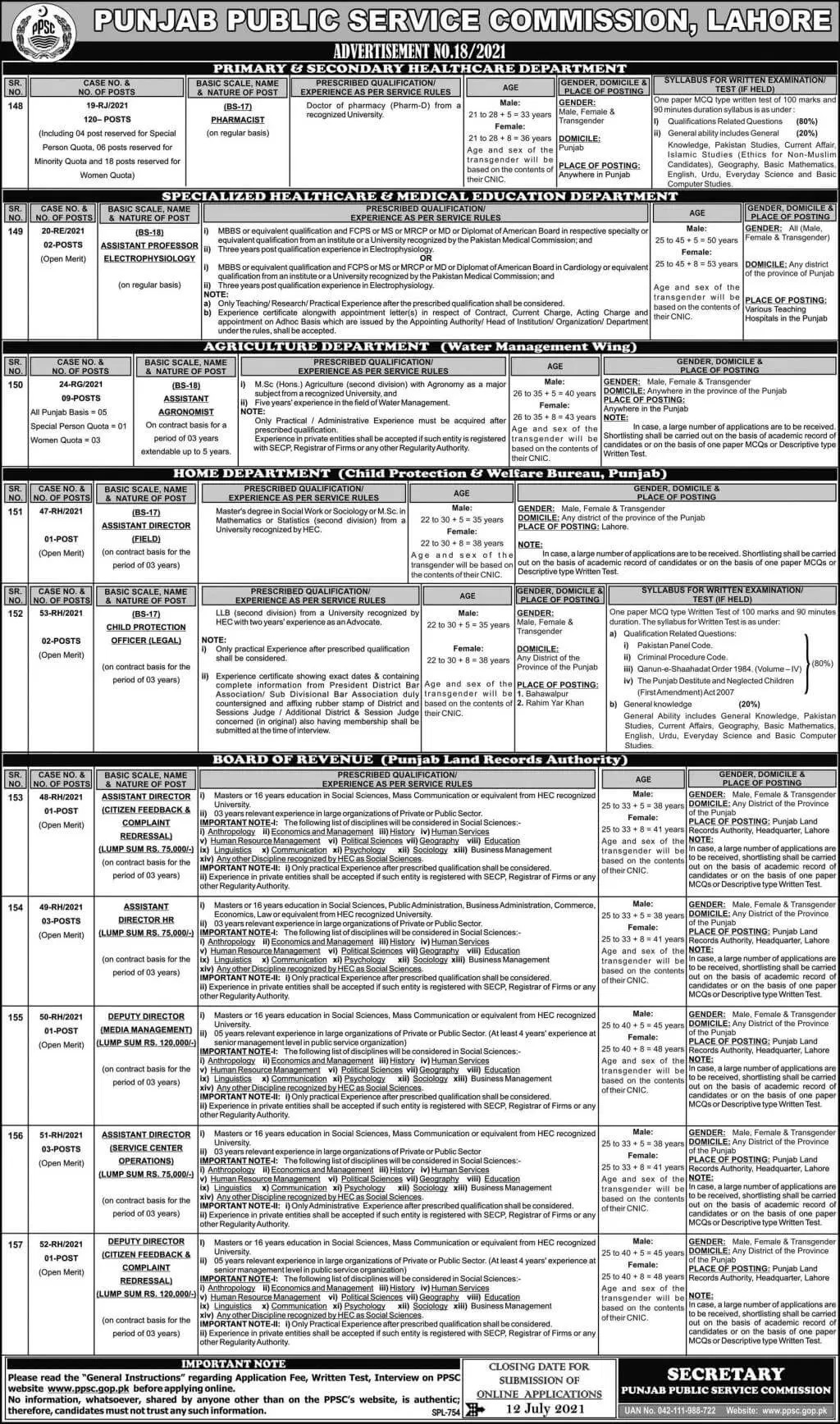PPSC Government jobs in Pakistan Today July 2021