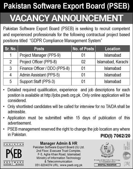 Pakistan Software Export Board PSEB Jobs Today