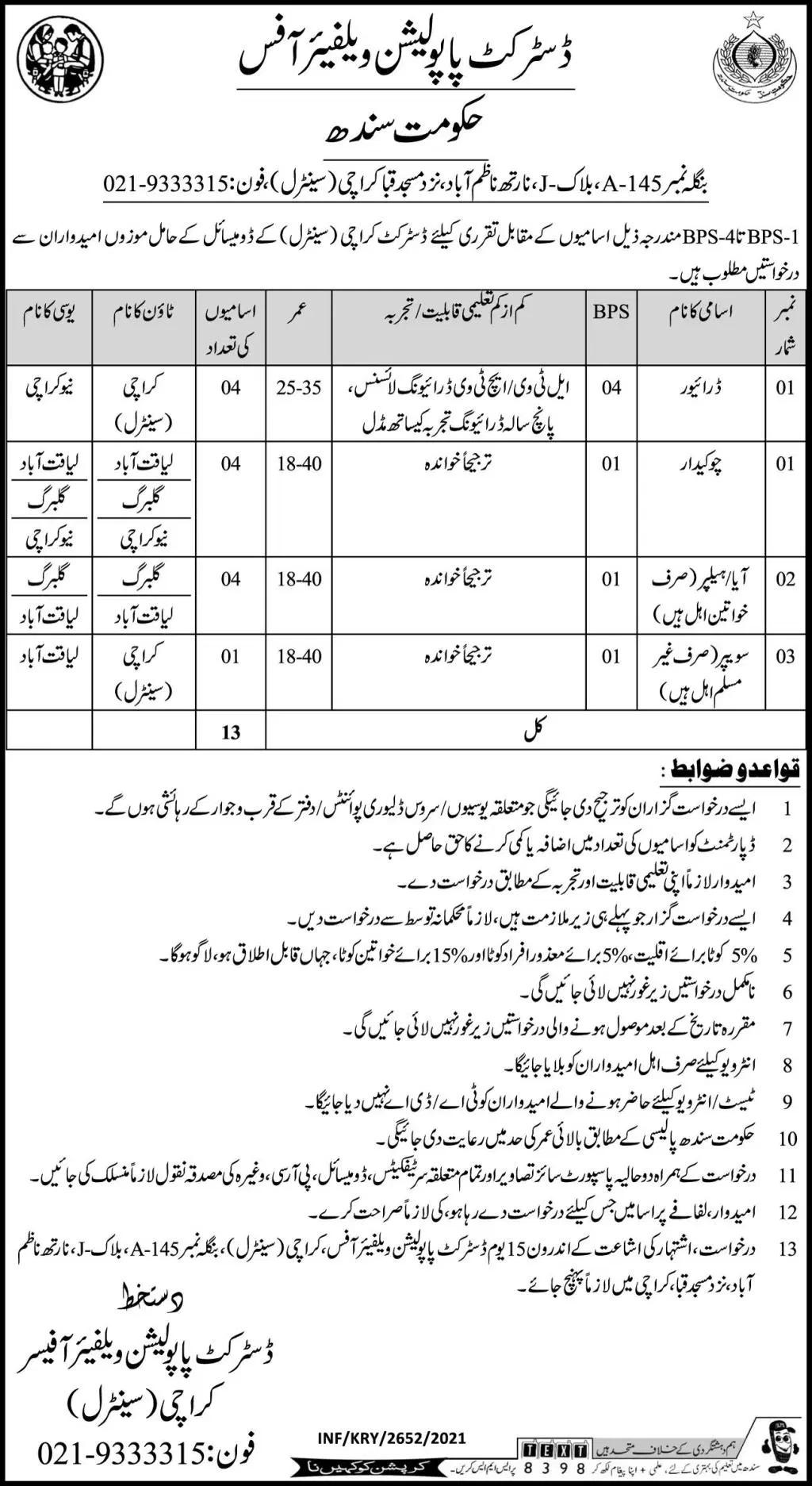 Population Welfare Department Sindh Jobs Today Express Newspaper Jobs