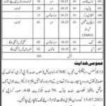 Sindh Social Welfare Department Jobs- Government jobs in karachi Today