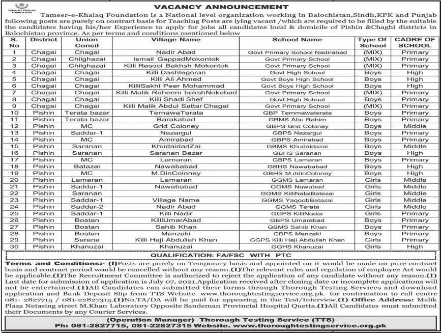 Tameer-e-Kahlaq Foundation Jobs Today Govt New Jobs in Quetta