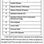 Water And Sanitation Agency WASA Faisalabad Jobs NTS Roll No Slip
