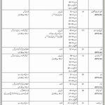 Rescue 1122 KPK Jobs Today Govt jobs in Peshawar today | Local Government KPK Jobs 2021