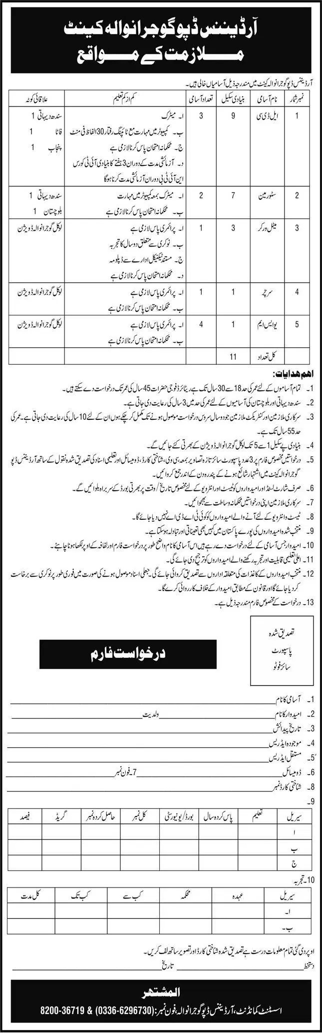 Latest Army Today Jobs Ordnance Depot Gujranwala Cantt
