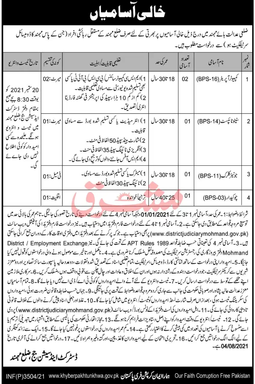 District and Session Court Mohmand Agency Jobs Test Date Merit List