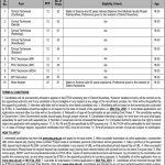 District Health Office DHO Nowshera Jobs ETEA Result