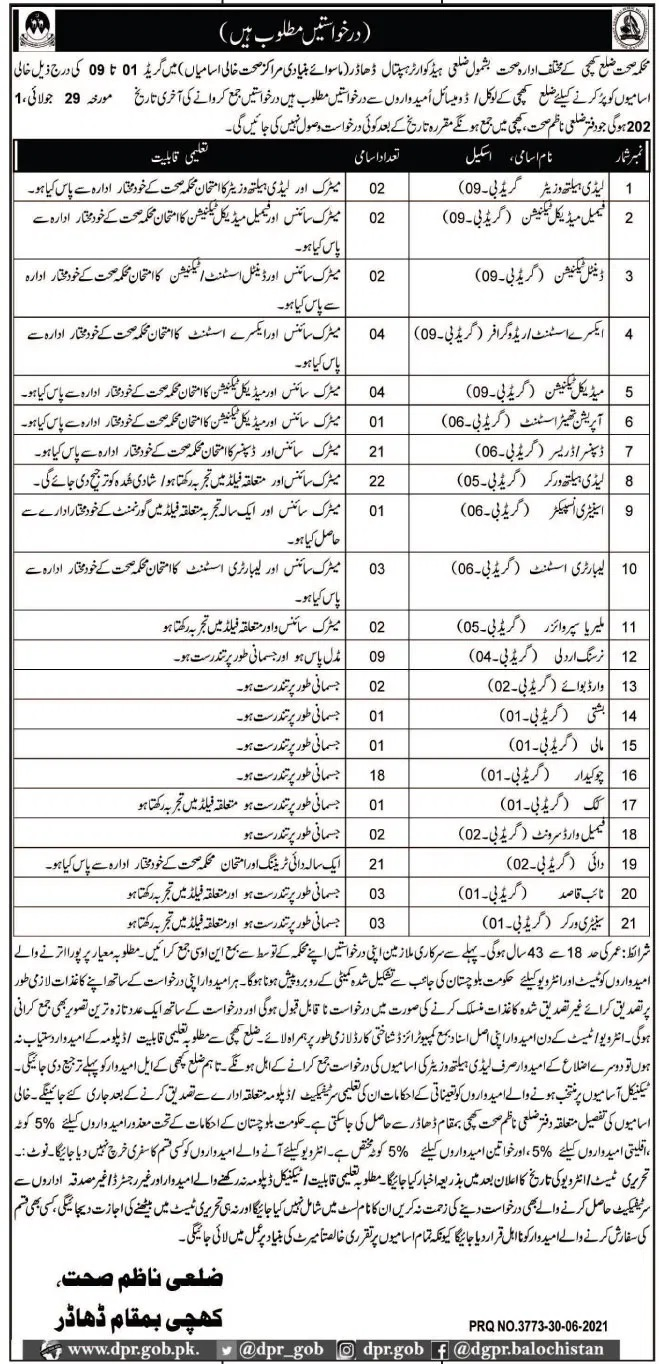 Balochistan Health Department Today Govt Jobs in Kachhi Dhadar