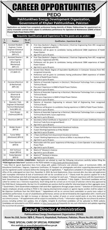 Pakhtunkhwa Energy Development PEDO KPK Jobs ATS Result