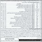 Workers Welfare Board Balochistan Jobs CTSP Answer Key Result Teaching and Non-Teaching Staff