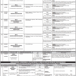 Agriculture Officer Agriculture Department Jobs PPSC Roll No Slip