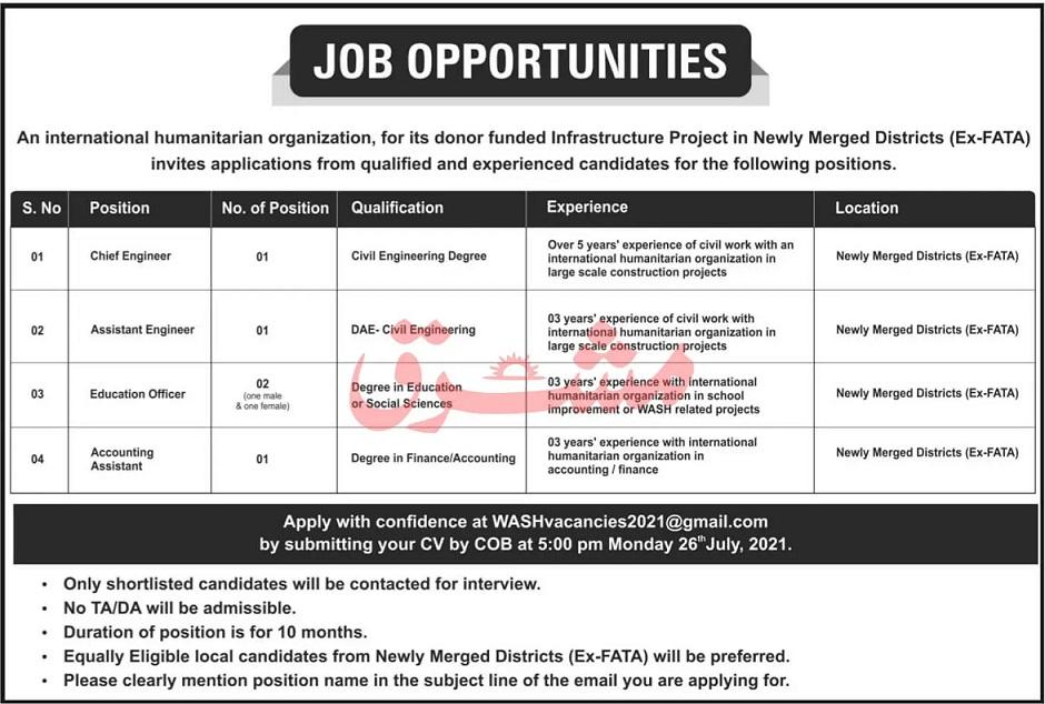 All Govt Jobs Today Govt Jobs In Pakistan 2021 July