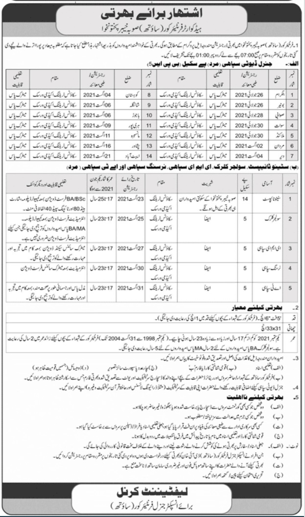 Frontier Corps FC South Jobs Test Date Interview Schedule