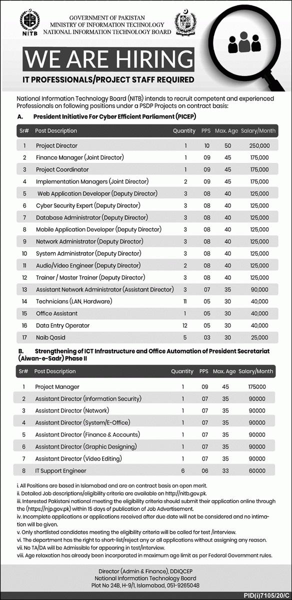 National Information Technology Board Jobs Test Date Interview Schedule