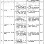 Today Govt Jobs Planning and Development Department Quetta Balochistan