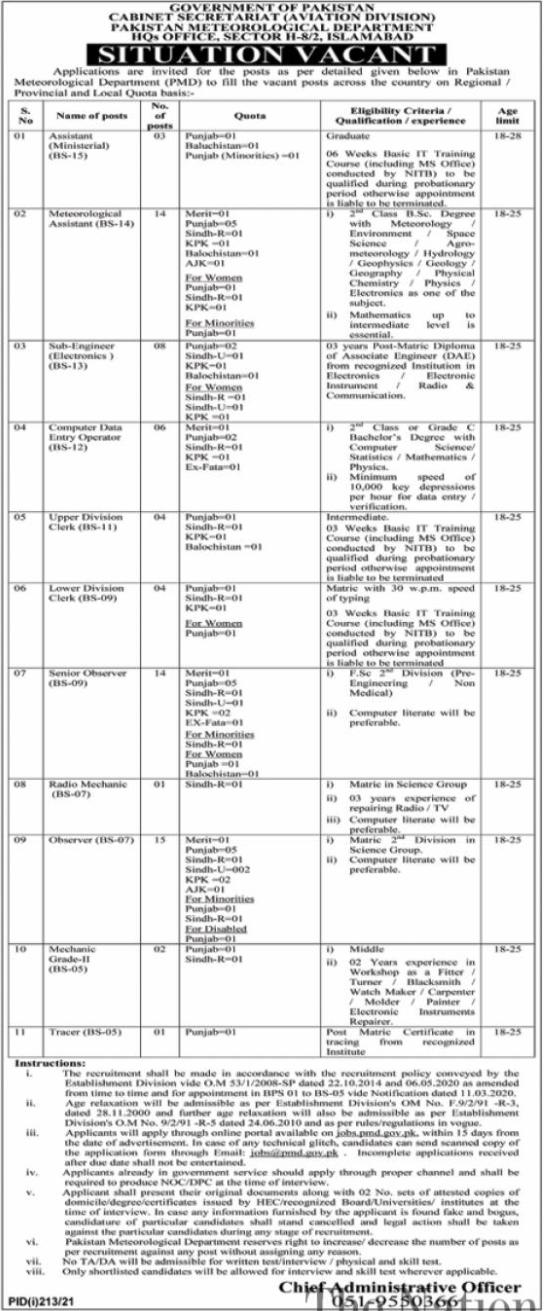 New Govt jobs in Pakistan PMD Pakistan Meteorological Department Jobs