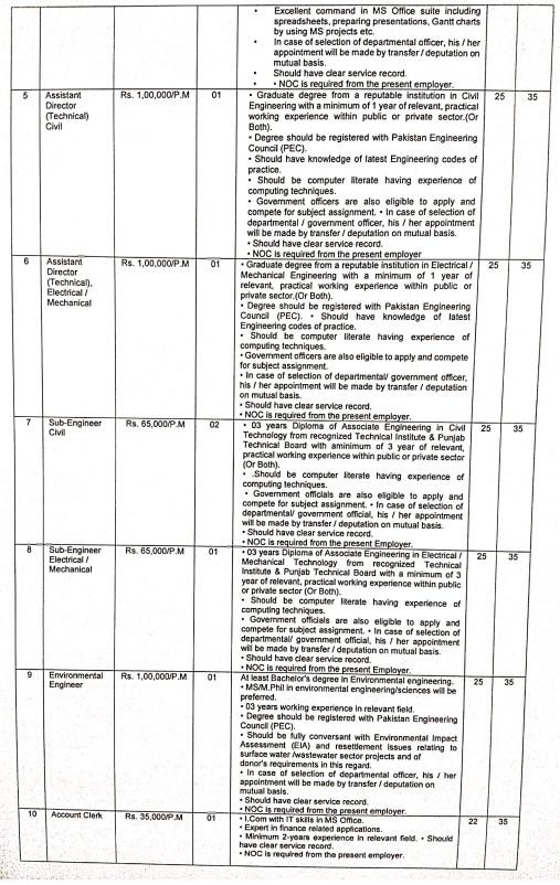 WASA Faisalabad 44MGD Phase I Jobs NTS Roll No Slip