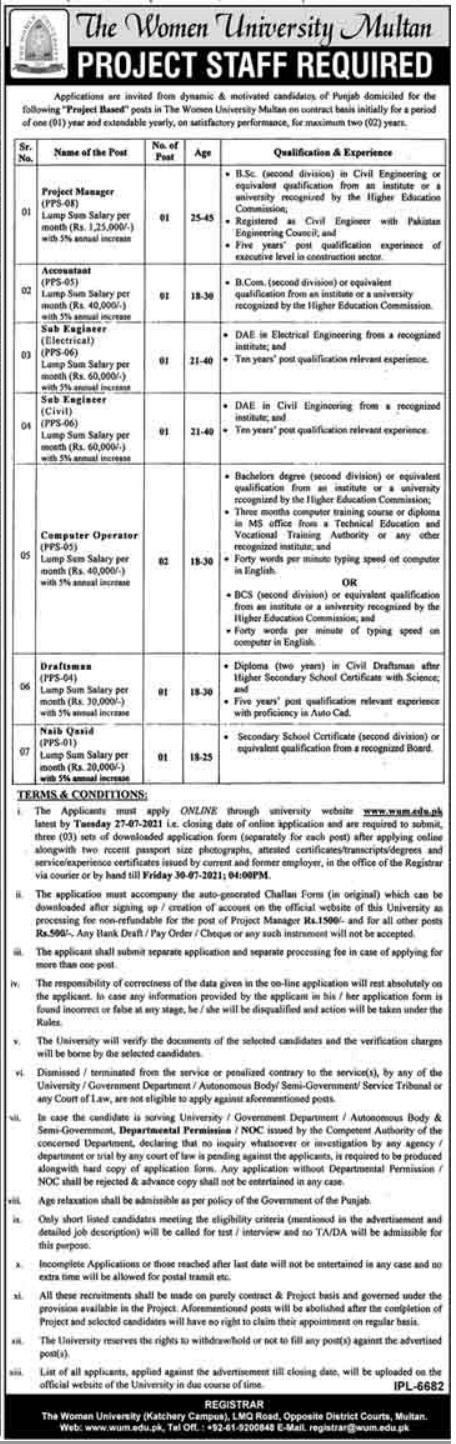 Government jobs in Multan 2021 Women University Multan