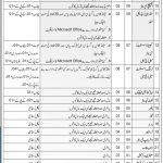 New Govt Jobs in Pakistan Armed Forces Institute of Dentistry AFID August 2021