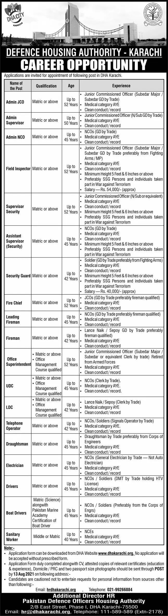 Government Jobs in Karachi 2021 for Matric Karachi Defence Housing Authority DHA