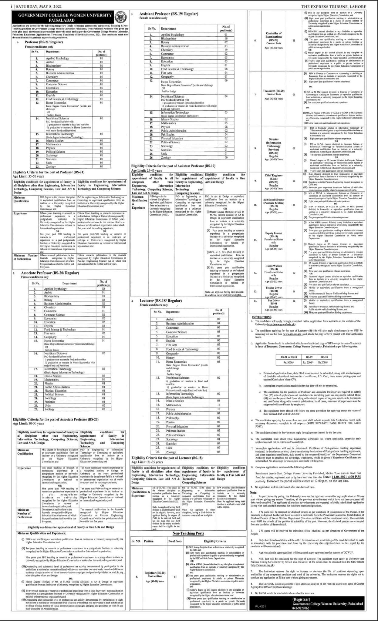 GCUF Government College University Faisalabad Jobs NTS Result