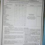 Sindh Police Junior Clerk SPD 424 Jobs PTS Result Sukkur and Larkana Center