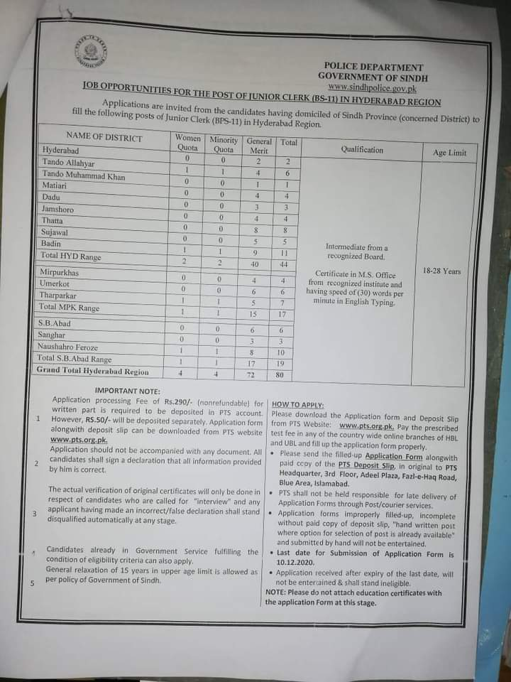 Sindh Police Junior Clerk SPD 424 Jobs PTS Result