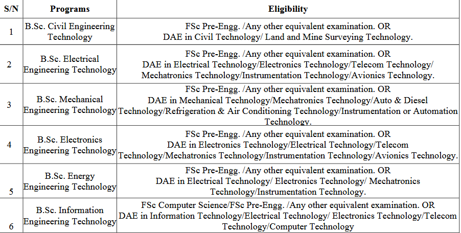 UOT Nowshera Bachelor Degree Programs Admission ETEA Roll No Slip